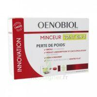 Oenobiol Minceur Tout En 1 Coffret à FONTENAY-TRESIGNY